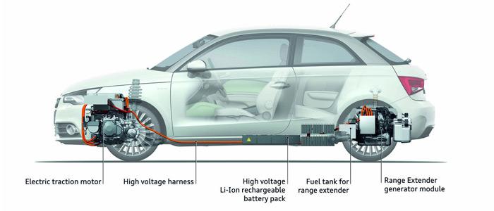 Avl Wankel Range Extender Electric Vehicle Automotive News